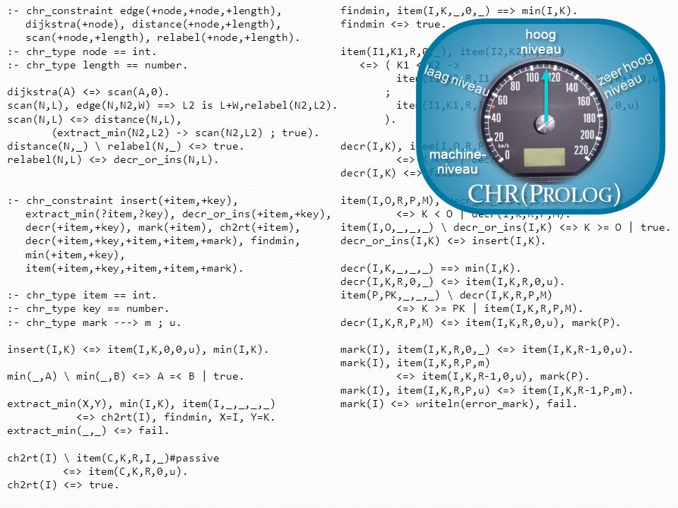 :- chr_constraint edge(+node,+node,+length), dijkstra(+node), distance(+node,+length), scan(+node,+length), relabel(+node,+length).