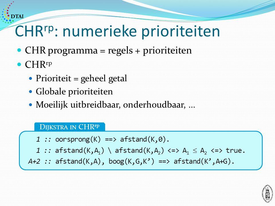 CHR rp : numerieke prioriteiten CHR programma = regels + prioriteiten CHR rp Prioriteit = geheel getal Globale prioriteiten Moeilijk uitbreidbaar, onderhoudbaar,...