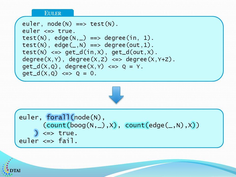 euler, node(N) ==> test(N).euler true. test(N), edge(N,_) ==> degree(in, 1).