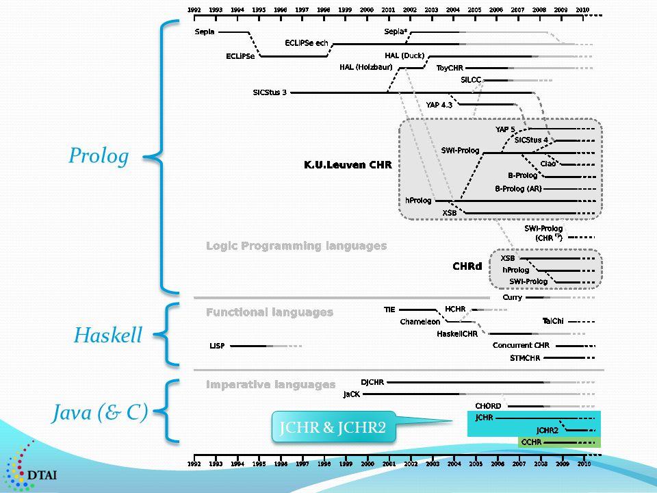 JCHR & JCHR 2 Prolog HaskellJava (& C)