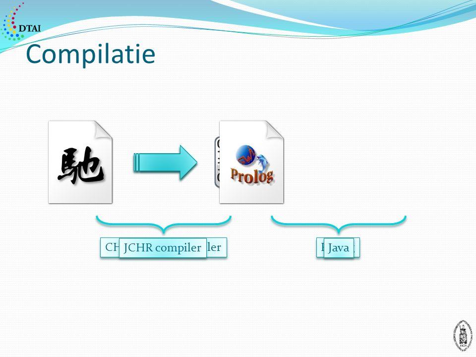 JCHR Compilatie CHR(Prolog) compiler Prolog JCHR compiler Java
