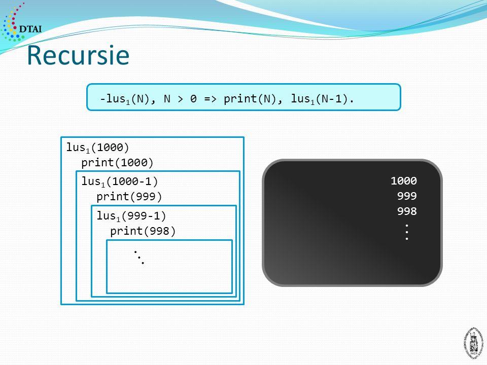-lus 1 (N), N > 0 => print(N), lus 1 (N-1).