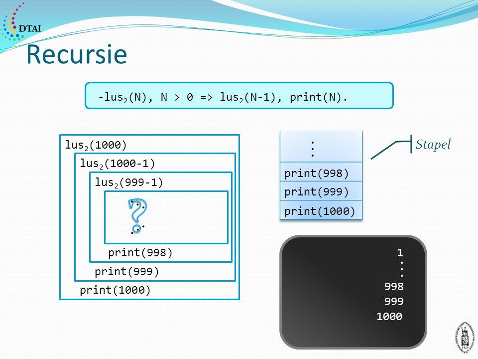 -lus 2 (N), N > 0 => lus 2 (N-1), print(N). _ 1...