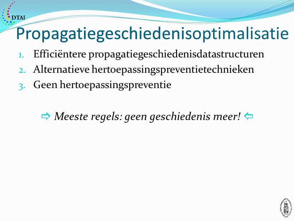 Propagatiegeschiedenis 1.Efficiëntere propagatiegeschiedenisdatastructuren 2.