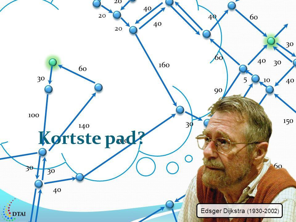 20 Edsger Dijkstra (1930-2002) Kortste pad?