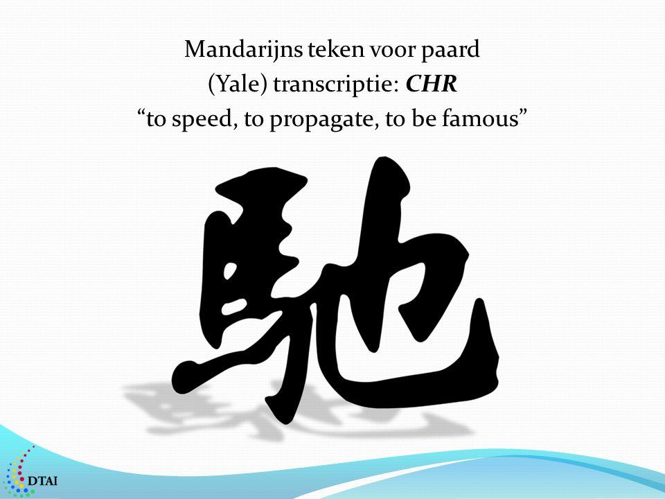 Mandarijns teken voor paard (Yale) transcriptie: CHR to speed, to propagate, to be famous