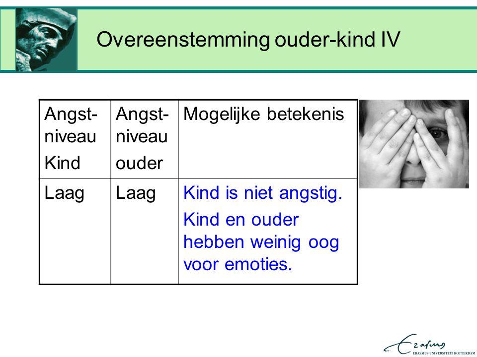 Overeenstemming ouder-kind IV Angst- niveau Kind Angst- niveau ouder Mogelijke betekenis Laag Kind is niet angstig.