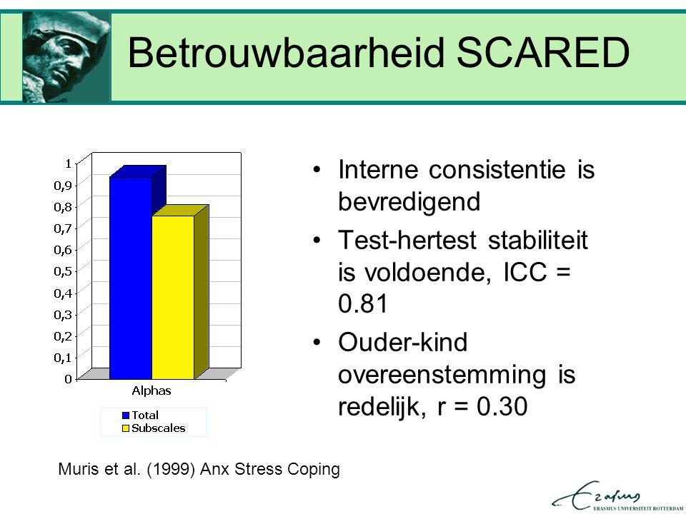 Betrouwbaarheid SCARED Interne consistentie is bevredigend Test-hertest stabiliteit is voldoende, ICC = 0.81 Ouder-kind overeenstemming is redelijk, r = 0.30 Muris et al.