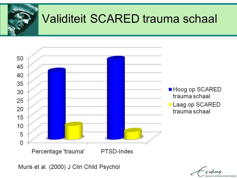 Validiteit SCARED trauma schaal Muris et al. (2000) J Clin Child Psychol