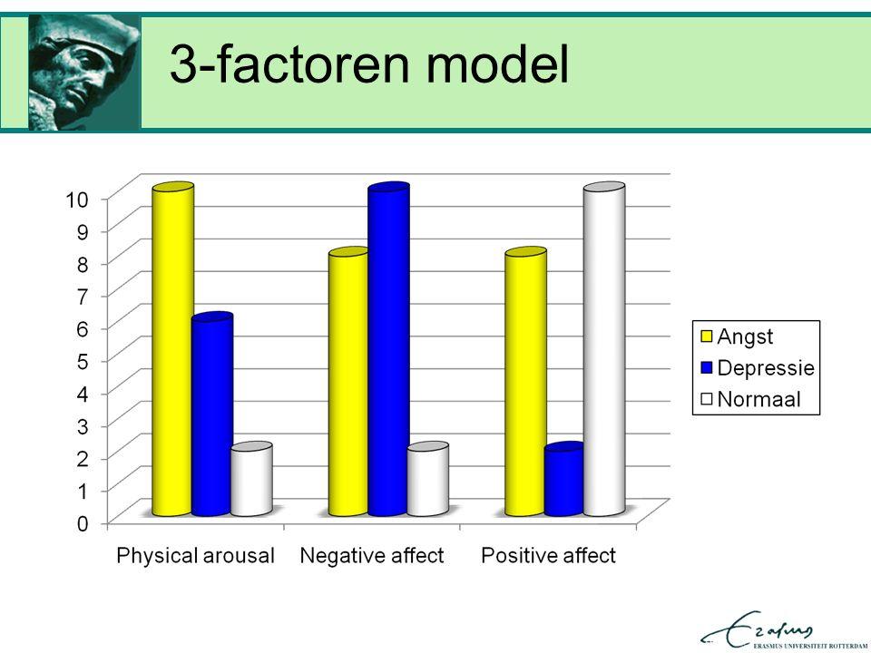 3-factoren model