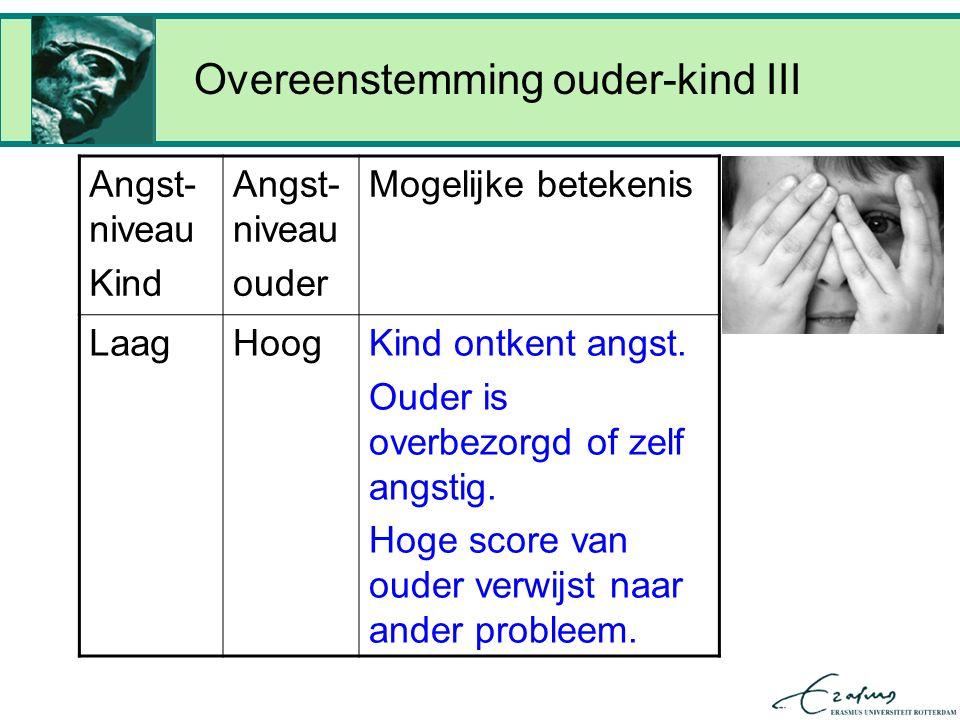 Overeenstemming ouder-kind III Angst- niveau Kind Angst- niveau ouder Mogelijke betekenis LaagHoogKind ontkent angst.