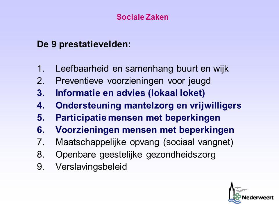 Sociale Zaken De 9 prestatievelden: 1.Leefbaarheid en samenhang buurt en wijk 2.Preventieve voorzieningen voor jeugd 3.Informatie en advies (lokaal loket) 4.Ondersteuning mantelzorg en vrijwilligers 5.Participatie mensen met beperkingen 6.Voorzieningen mensen met beperkingen 7.Maatschappelijke opvang (sociaal vangnet) 8.Openbare geestelijke gezondheidszorg 9.Verslavingsbeleid