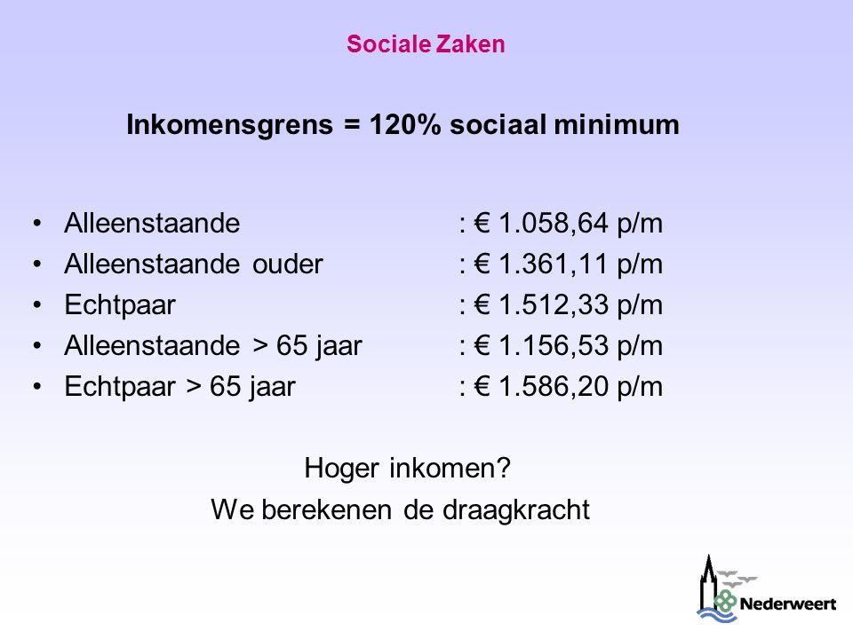 Sociale Zaken Inkomensgrens = 120% sociaal minimum Alleenstaande: € 1.058,64 p/m Alleenstaande ouder : € 1.361,11 p/m Echtpaar: € 1.512,33 p/m Alleenstaande > 65 jaar : € 1.156,53 p/m Echtpaar > 65 jaar: € 1.586,20 p/m Hoger inkomen.