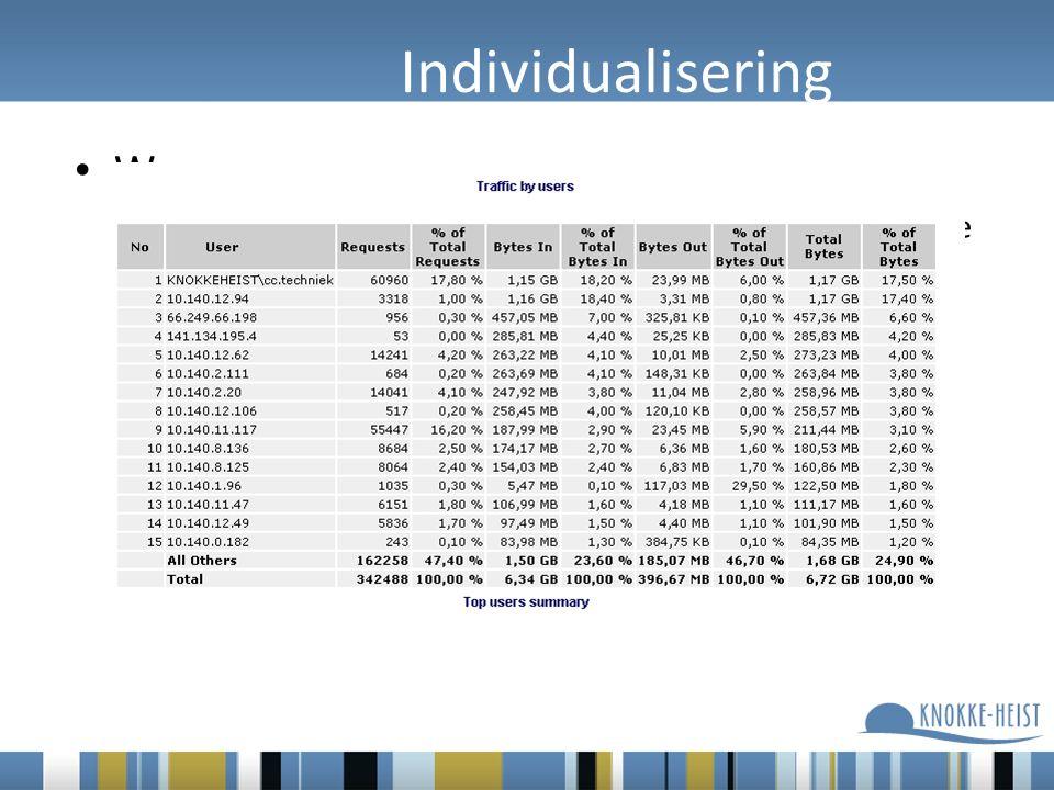 Individualisering Wanneer : – ICT stelt misbruik vast bij algemene controle loglijsten (te hoge download, teveel trafiek)