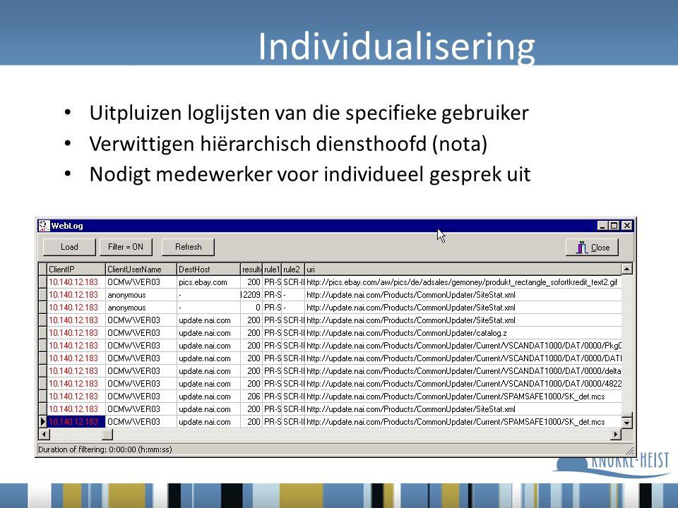 Individualisering Uitpluizen loglijsten van die specifieke gebruiker Verwittigen hiërarchisch diensthoofd (nota) Nodigt medewerker voor individueel gesprek uit