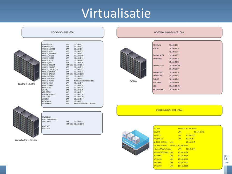Configuratie ICT Knokke
