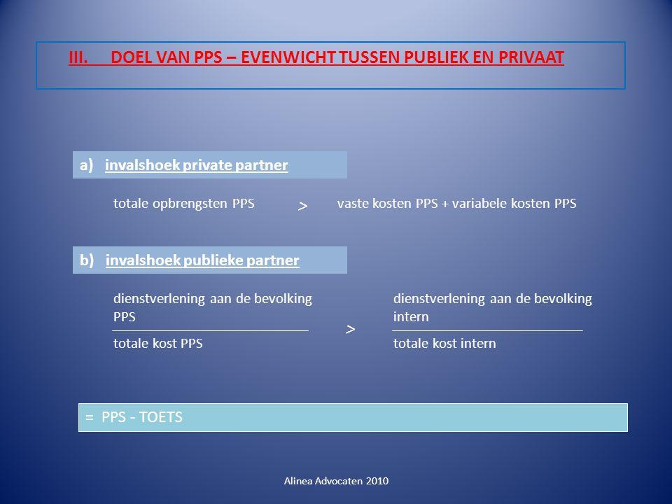 III.DOEL VAN PPS – EVENWICHT TUSSEN PUBLIEK EN PRIVAAT dienstverlening aan de bevolking PPS totale kost PPS dienstverlening aan de bevolking intern totale kost intern > a) invalshoek private partner totale opbrengsten PPSvaste kosten PPS + variabele kosten PPS > b) invalshoek publieke partner = PPS - TOETS Alinea Advocaten 2010