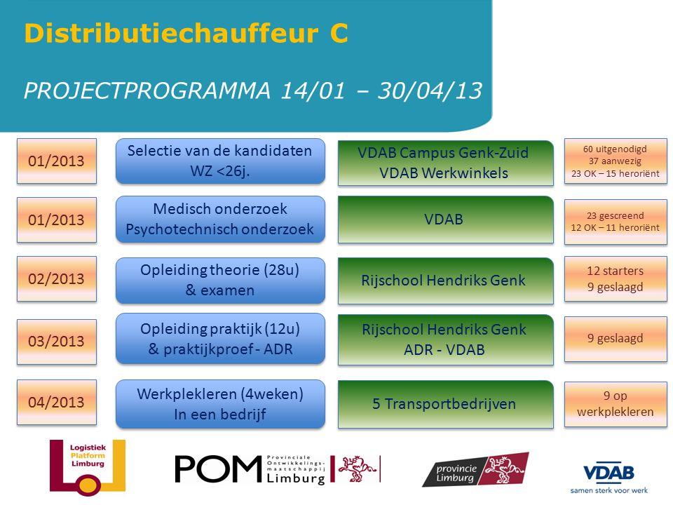 Resultaat: 9 kandidaten starten met werkplekleren 1 stopzetting omwille van attitude problemen 8 positief afgewerkt 7 kandidaten aan het werk als vrachtwagenbestuurder Nazorg: sectorgerichte arbeidsbemiddeling door VDAB gedurende 4 weken Kostprijs: 51.626,40 euro waarvan 29.911,20 euro gesubsidieerd door de provincie Limburg i.h.k.v.