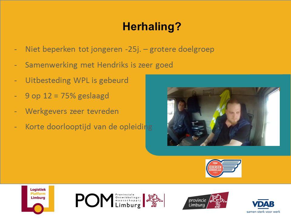 Herhaling? -Niet beperken tot jongeren -25j. – grotere doelgroep -Samenwerking met Hendriks is zeer goed -Uitbesteding WPL is gebeurd -9 op 12 = 75% g
