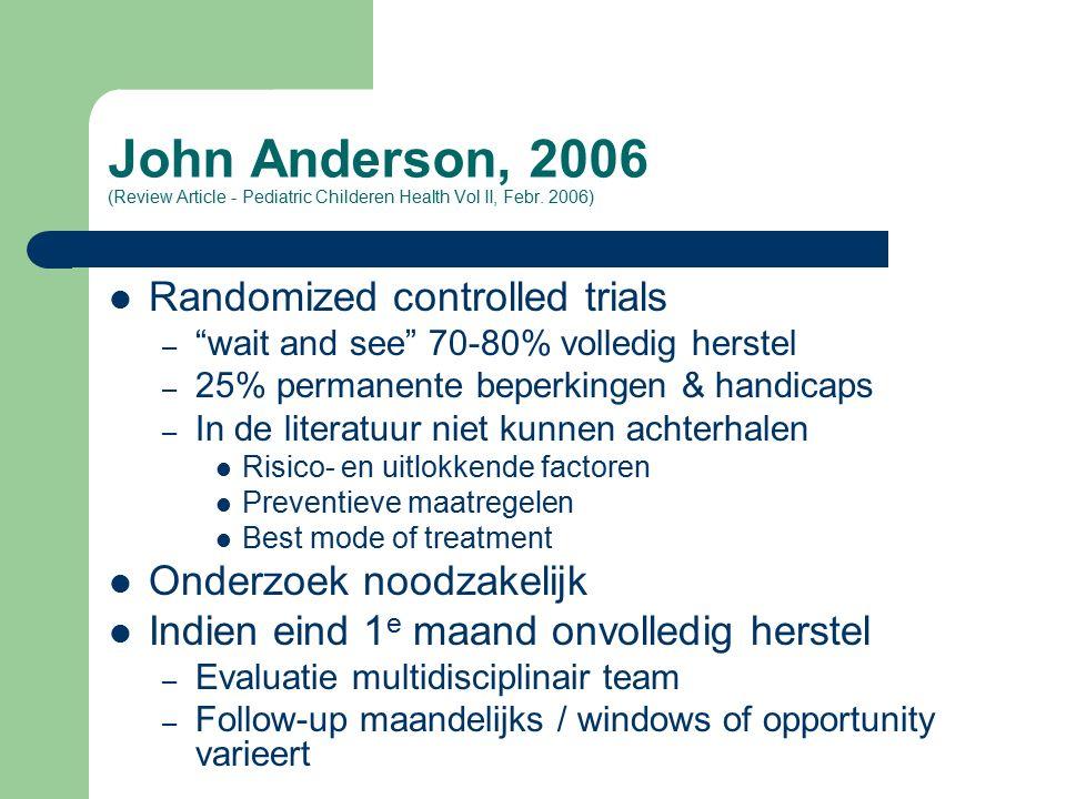 John A.Grossman, 2006 (Archieves of neorology Vol.