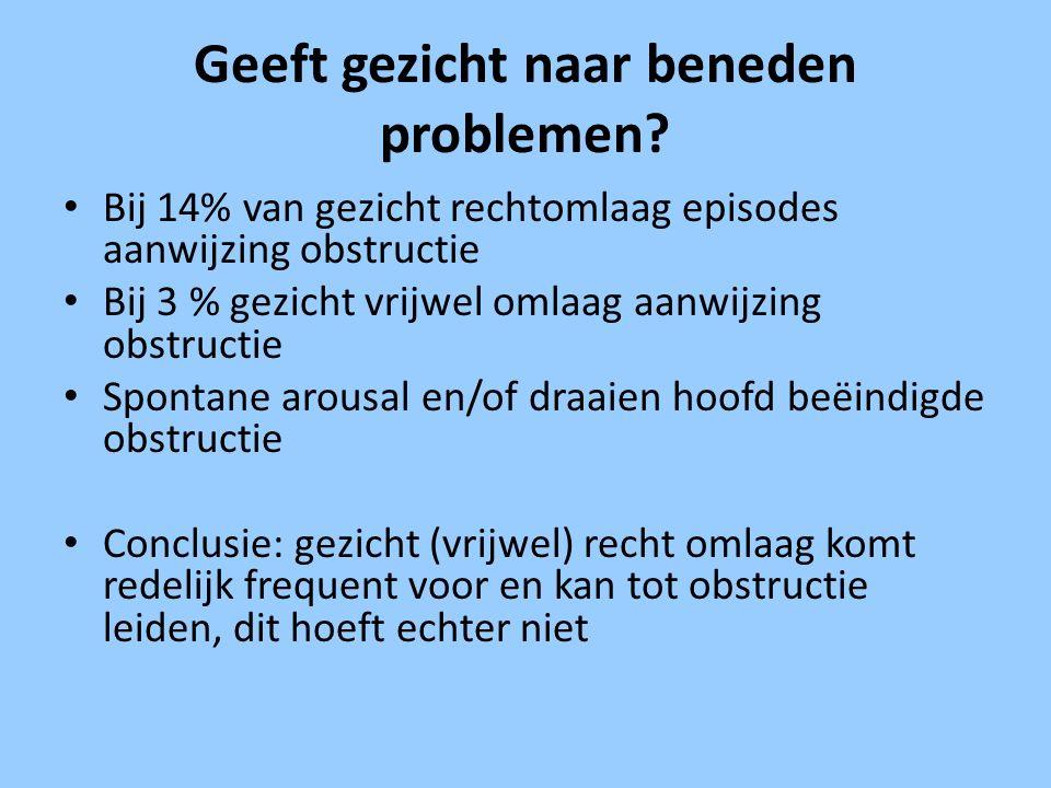 Geeft gezicht naar beneden problemen? Bij 14% van gezicht rechtomlaag episodes aanwijzing obstructie Bij 3 % gezicht vrijwel omlaag aanwijzing obstruc