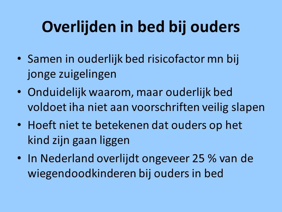 Overlijden in bed bij ouders Samen in ouderlijk bed risicofactor mn bij jonge zuigelingen Onduidelijk waarom, maar ouderlijk bed voldoet iha niet aan