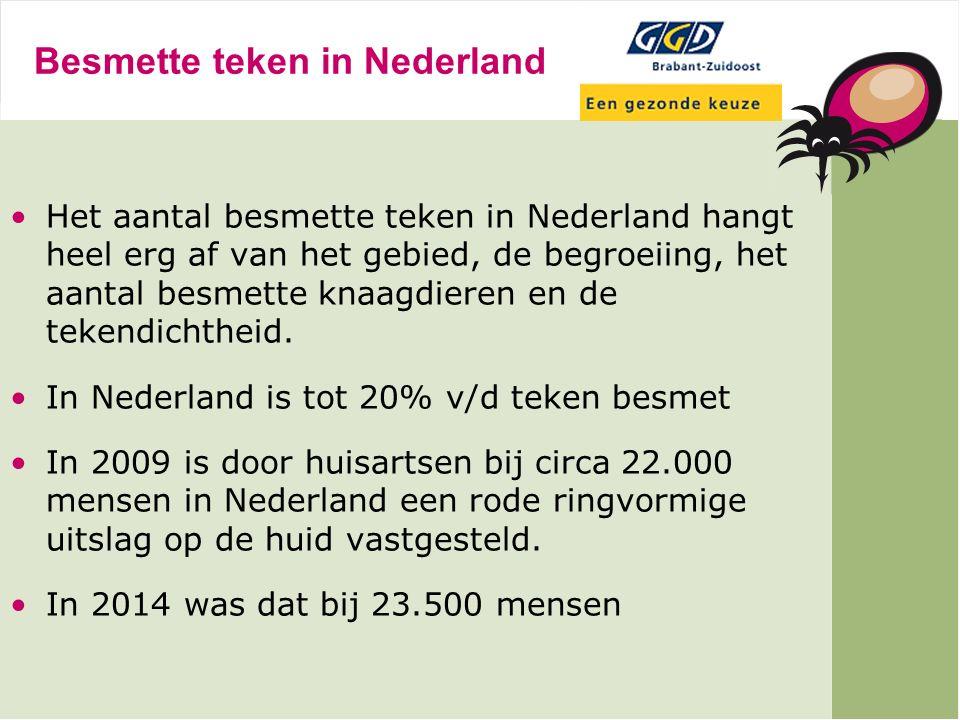 Besmette teken in Nederland Het aantal besmette teken in Nederland hangt heel erg af van het gebied, de begroeiing, het aantal besmette knaagdieren en