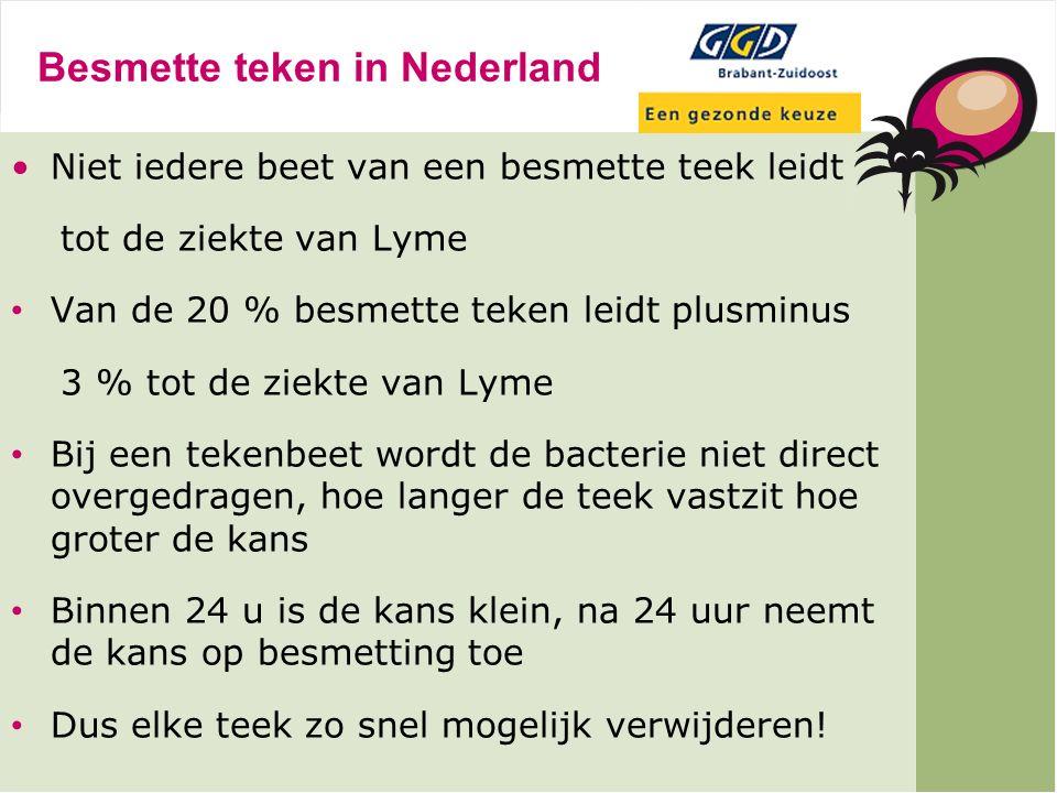 Besmette teken in Nederland Niet iedere beet van een besmette teek leidt tot de ziekte van Lyme Van de 20 % besmette teken leidt plusminus 3 % tot de ziekte van Lyme Bij een tekenbeet wordt de bacterie niet direct overgedragen, hoe langer de teek vastzit hoe groter de kans Binnen 24 u is de kans klein, na 24 uur neemt de kans op besmetting toe Dus elke teek zo snel mogelijk verwijderen!