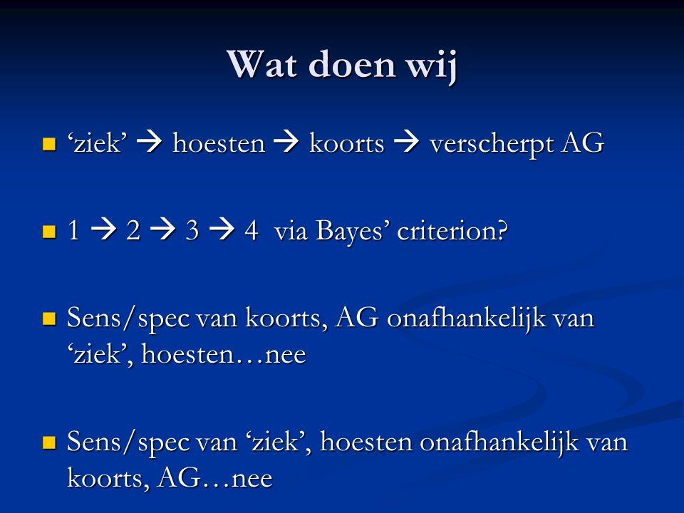 Wat doen wij 'ziek'  hoesten  koorts  verscherpt AG 'ziek'  hoesten  koorts  verscherpt AG 1  2  3  4 via Bayes' criterion? 1  2  3  4 via