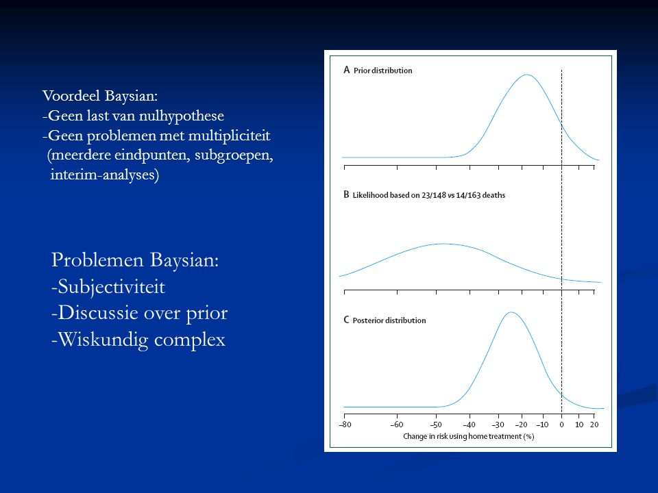 Voordeel Baysian: -Geen last van nulhypothese -Geen problemen met multipliciteit (meerdere eindpunten, subgroepen, interim-analyses) Problemen Baysian: -Subjectiviteit -Discussie over prior -Wiskundig complex