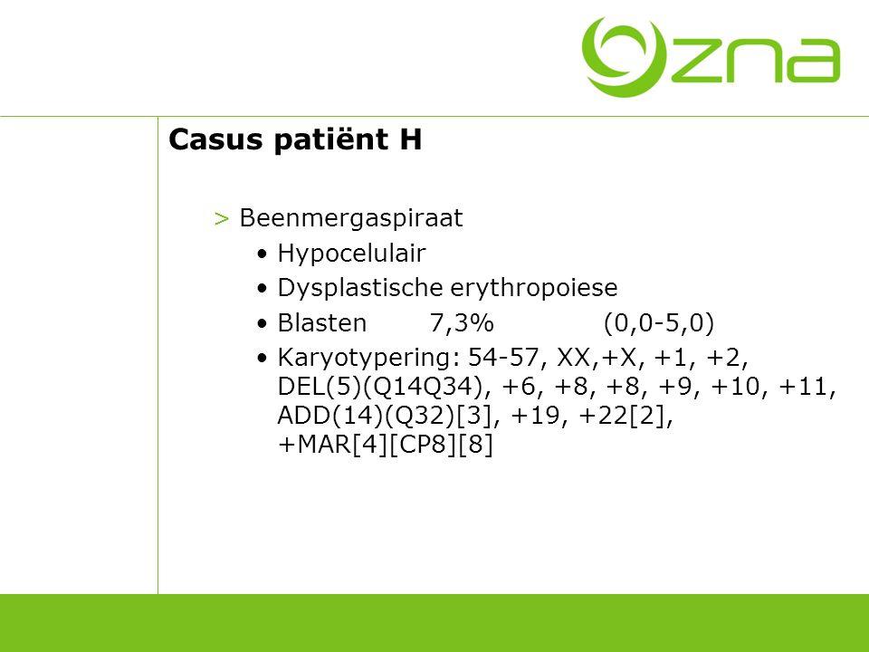 Casus patiënt H >Beenmergaspiraat Hypocelulair Dysplastische erythropoiese Blasten7,3%(0,0-5,0) Karyotypering: 54-57, XX,+X, +1, +2, DEL(5)(Q14Q34), +6, +8, +8, +9, +10, +11, ADD(14)(Q32)[3], +19, +22[2], +MAR[4][CP8][8] >Diagnose: Myelodysplastisch syndroom met toegenomen blasten, MDS-RAEB-1