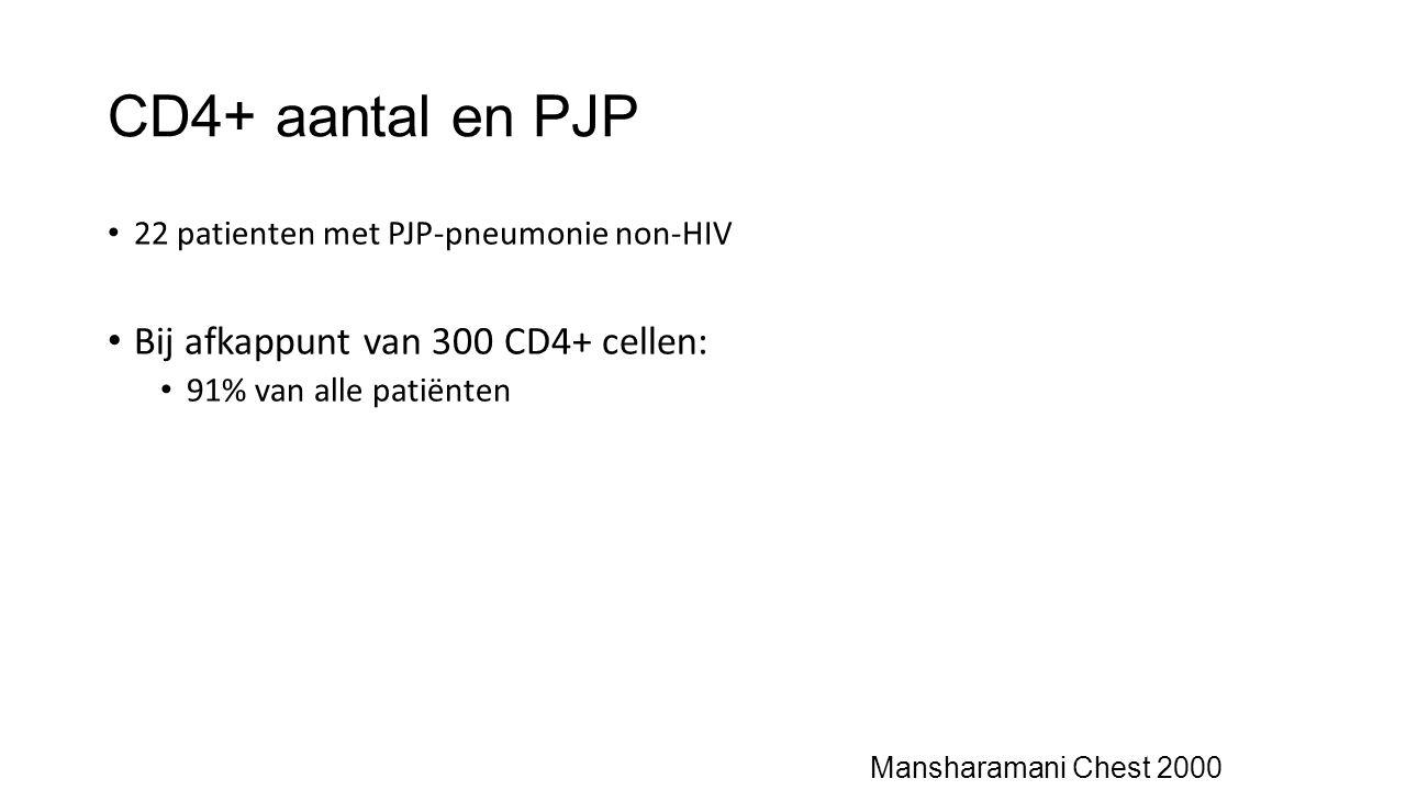 CD4+ aantal en PJP 22 patienten met PJP-pneumonie non-HIV Bij afkappunt van 300 CD4+ cellen: 91% van alle patiënten Mansharamani Chest 2000