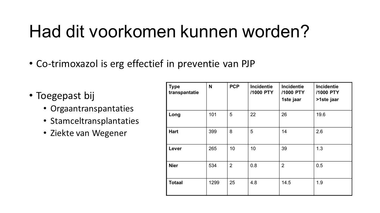 Samengevat Net als bij HIV is het aantal CD4-cellen belangrijke risicofactor voor PJP Grote meerderheid van patiënten met PJP onder immuunsuppressie heeft CD4-aantal <300/mm³ Alle patiënten met immuunsuppressie CD4 meting voor evt cotrim.