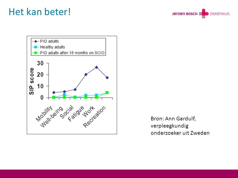 Het kan beter! Bron: Ann Gardulf, verpleegkundig onderzoeker uit Zweden