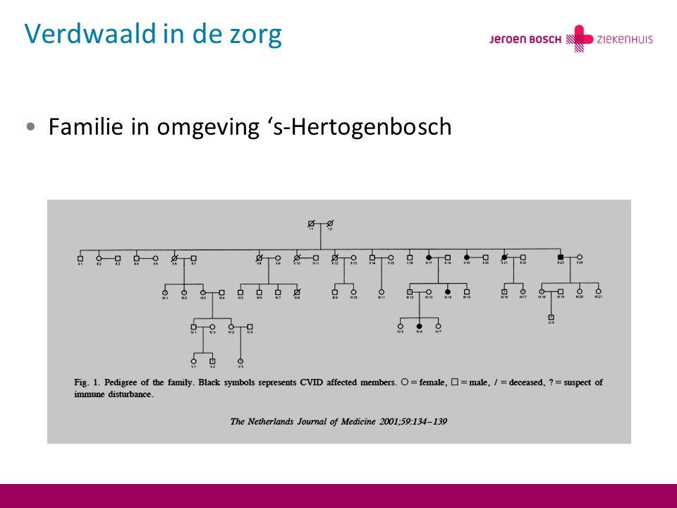 Verdwaald in de zorg Familie in omgeving 's-Hertogenbosch
