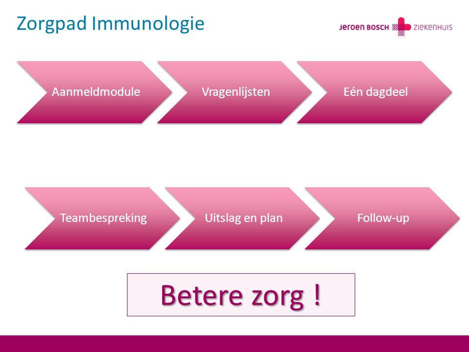 Zorgpad Immunologie AanmeldmoduleVragenlijstenEén dagdeelTeambesprekingUitslag en planFollow-up Betere zorg !