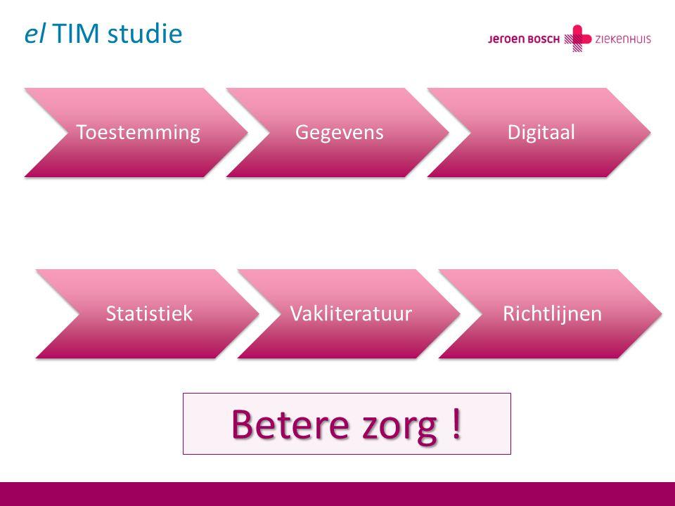 el TIM studie ToestemmingGegevensDigitaal StatistiekVakliteratuurRichtlijnen Betere zorg !