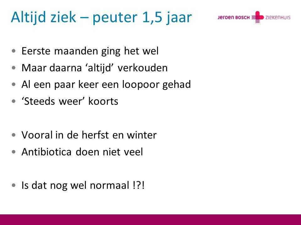 De Altijdziek.nl campagne -Website -Flyers -Stand -Interviews -…