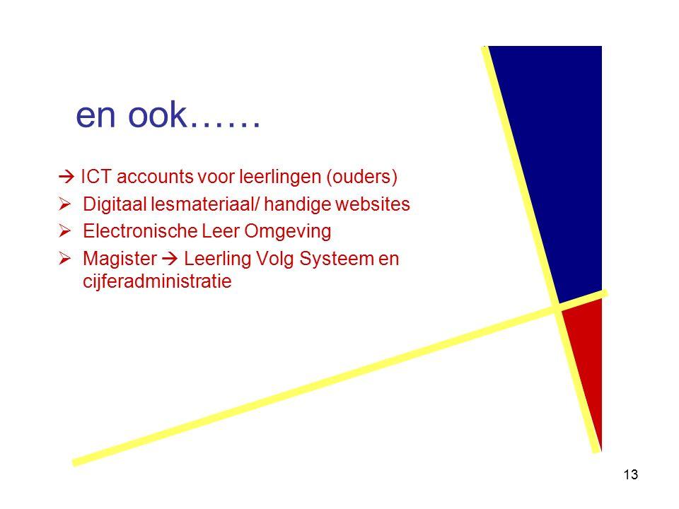 13  ICT accounts voor leerlingen (ouders)  Digitaal lesmateriaal/ handige websites  Electronische Leer Omgeving  Magister  Leerling Volg Systeem en cijferadministratie en ook……