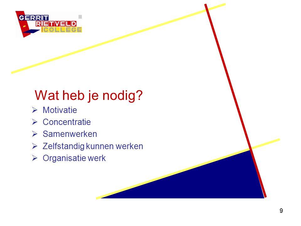 9 Wat heb je nodig?  Motivatie  Concentratie  Samenwerken  Zelfstandig kunnen werken  Organisatie werk
