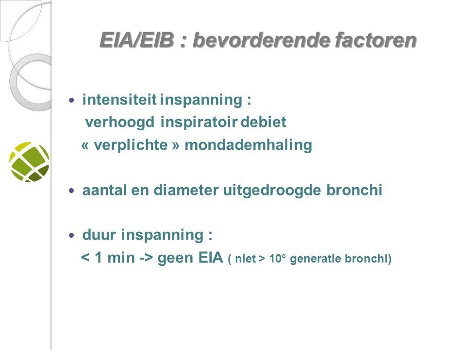 intensiteit inspanning : verhoogd inspiratoir debiet « verplichte » mondademhaling aantal en diameter uitgedroogde bronchi duur inspanning : geen EIA ( niet > 10° generatie bronchi) EIA/EIB : bevorderende factoren EIA/EIB : bevorderende factoren