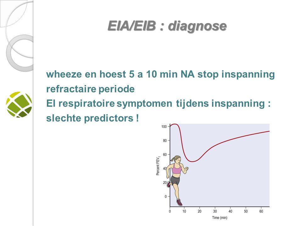 wheeze en hoest 5 a 10 min NA stop inspanning refractaire periode EI respiratoire symptomen tijdens inspanning : slechte predictors .