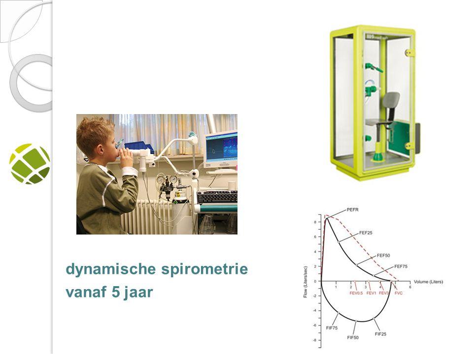 dynamische spirometrie vanaf 5 jaar