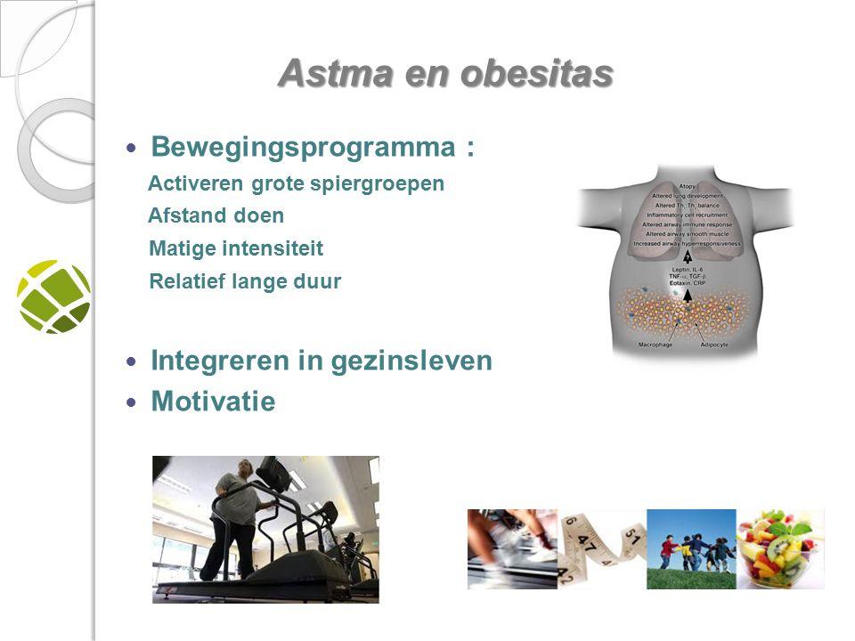 Astma en obesitas Astma en obesitas Bewegingsprogramma : Activeren grote spiergroepen Afstand doen Matige intensiteit Relatief lange duur Integreren in gezinsleven Motivatie