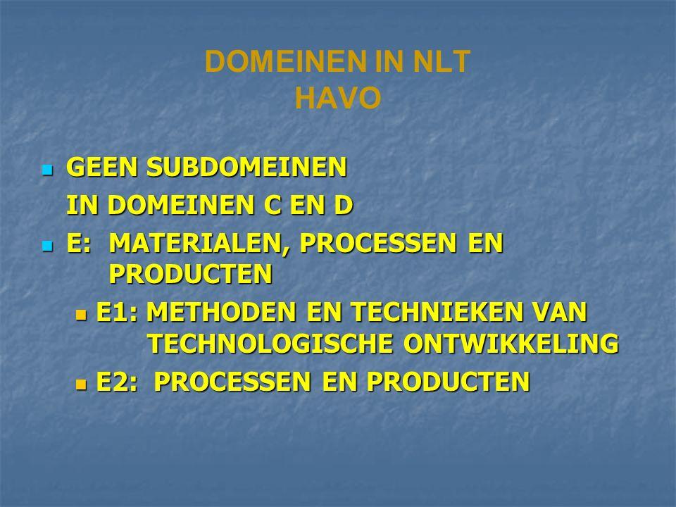 DOMEINEN IN NLT HAVO B: EXACTE WETENSCAHPPEN EN TECHNOLOGIE B: EXACTE WETENSCAHPPEN EN TECHNOLOGIE B1: INTERDISCIPLINARITEIT B1: INTERDISCIPLINARITEIT B2: WISSELWERKING TUSSEN B2: WISSELWERKING TUSSEN NATUURWETENSCHAP EN NATUURWETENSCHAP EN TECHNOLOGIE TECHNOLOGIE