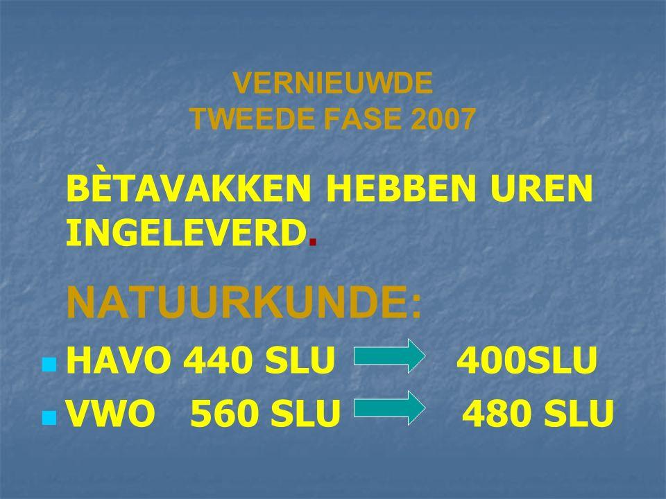 INFO OVER NLT www.BETAVAK-NLT.NL ALGEMENE INFORMATIESITE INFO@BETAVAK-NLT.NL MAILADRES VOOR VRAGEN,ETC WWW.VAKLOKAAL-NLT.NL LESMATERIAAL VOOR LLN, VAARDIGHEDEN TOOLBOX HTTPS://MIJN.DIGISCHOOL.NL/, KIES NLT HTTPS://MIJN.DIGISCHOOL.NL/ INFO- EN DISCUSSIEPLATFORM