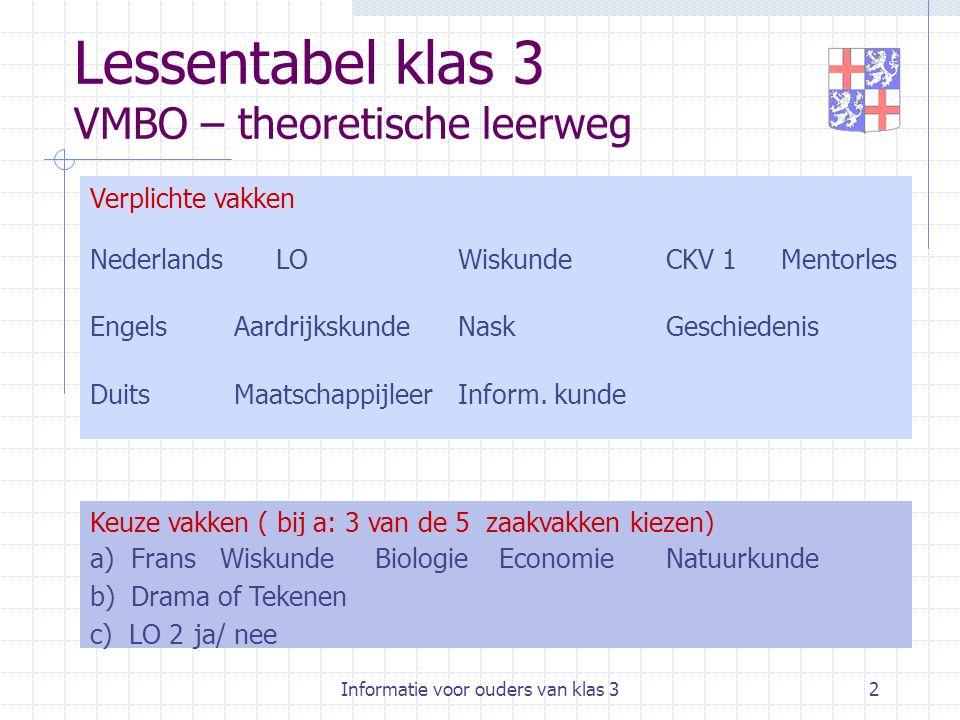 Informatie voor ouders van klas 32 Lessentabel klas 3 VMBO – theoretische leerweg Keuze vakken ( bij a: 3 van de 5 zaakvakken kiezen) EconomieBiologieNatuurkundeWiskunde a) Frans Wiskunde Biologie EconomieNatuurkunde b) Drama of Tekenen c) LO 2 ja/ nee Inform.