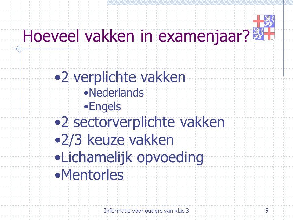 Informatie voor ouders van klas 35 Hoeveel vakken in examenjaar? 2 verplichte vakken Nederlands Engels 2 sectorverplichte vakken 2/3 keuze vakken Lich