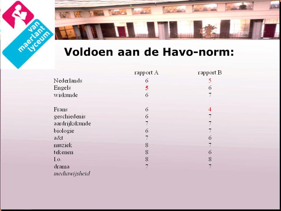 Voldoen aan de Havo-norm: