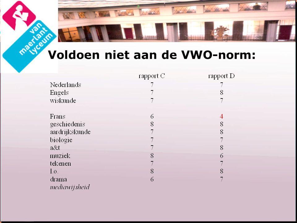 Voldoen niet aan de VWO-norm:
